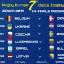 Новости регби: ЧЄ з регбі-7. Дивізіон «Трофі» (чоловіки): в 1/4  фіналу українці зустрінуться з командою Хорватії